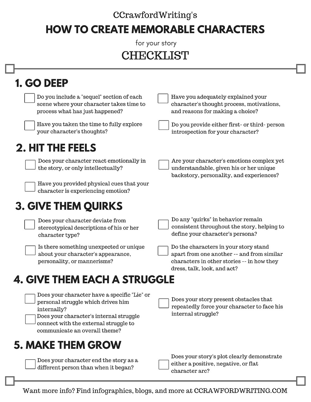 Copy of How to Create a Memorable Characters CHECKLIST