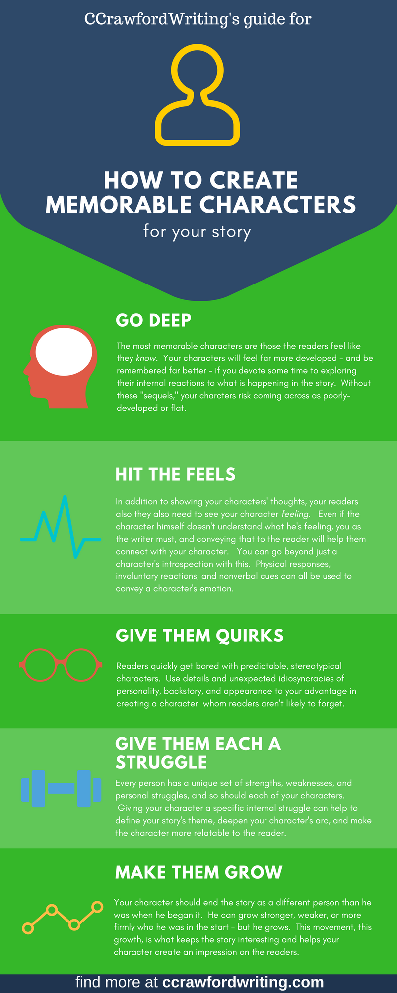 Copy of How to Create Memorable Characters