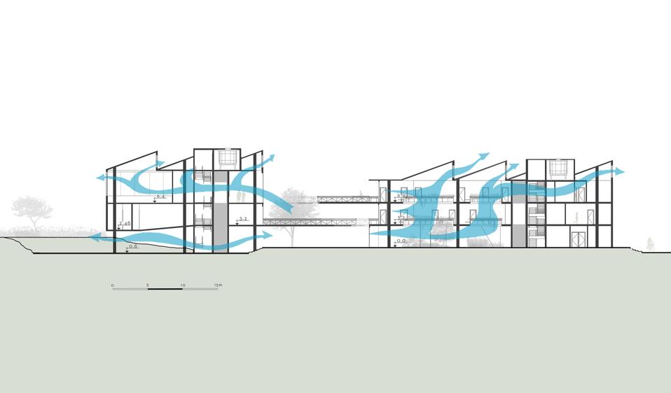 Diagrama dos ventos