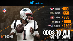 Twitter Feed 2020 NFL Odds To Win Super Bowl
