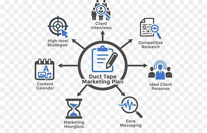 kisspng-marketing-plan-marketing-strateg