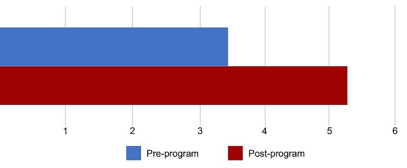 Research Graph 1.jpg
