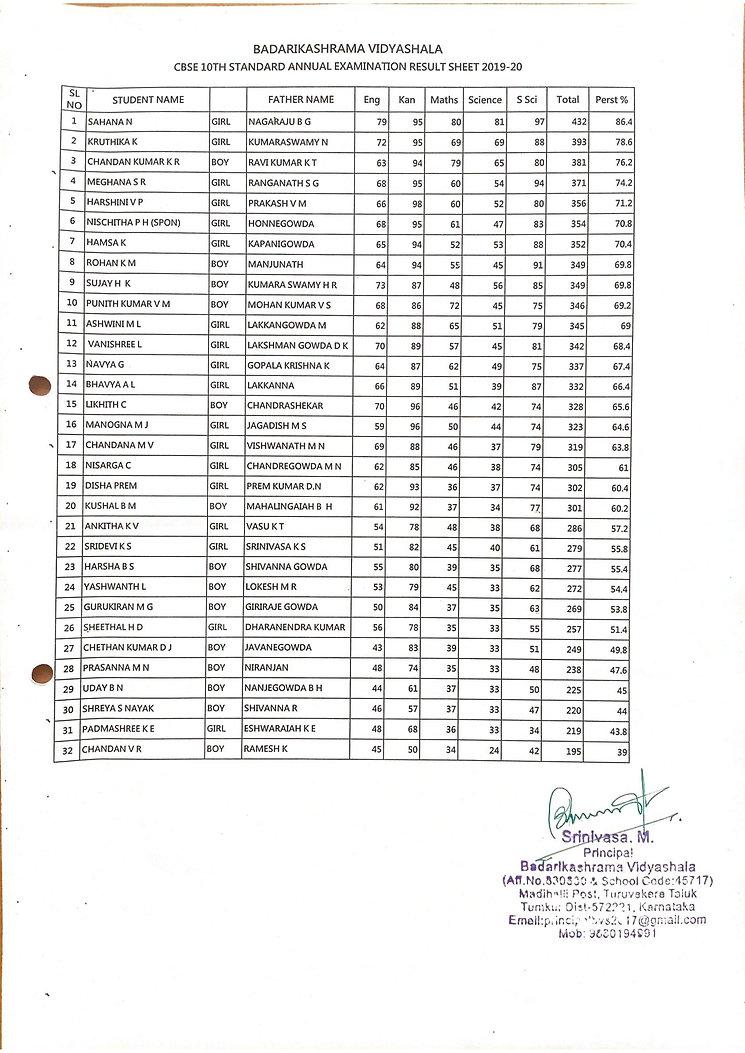 Results Sheet 2020-21.jpg