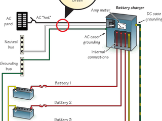 Marine Battery Chargers
