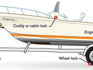 Avoiding Boat Theft Issues