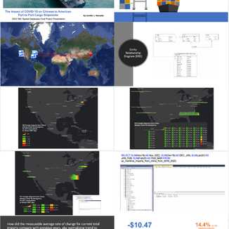 SSCI 582: Spatial Databases Final Project Presentation: The Impact of COVID-19 on Cargo Shipments from Chinese Ports to American Ports