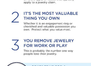 Top 3 Reasons for Jewelry Insurance