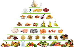 Pyramide-alimentaire.png