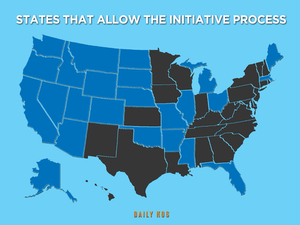 States that allow the initiative process