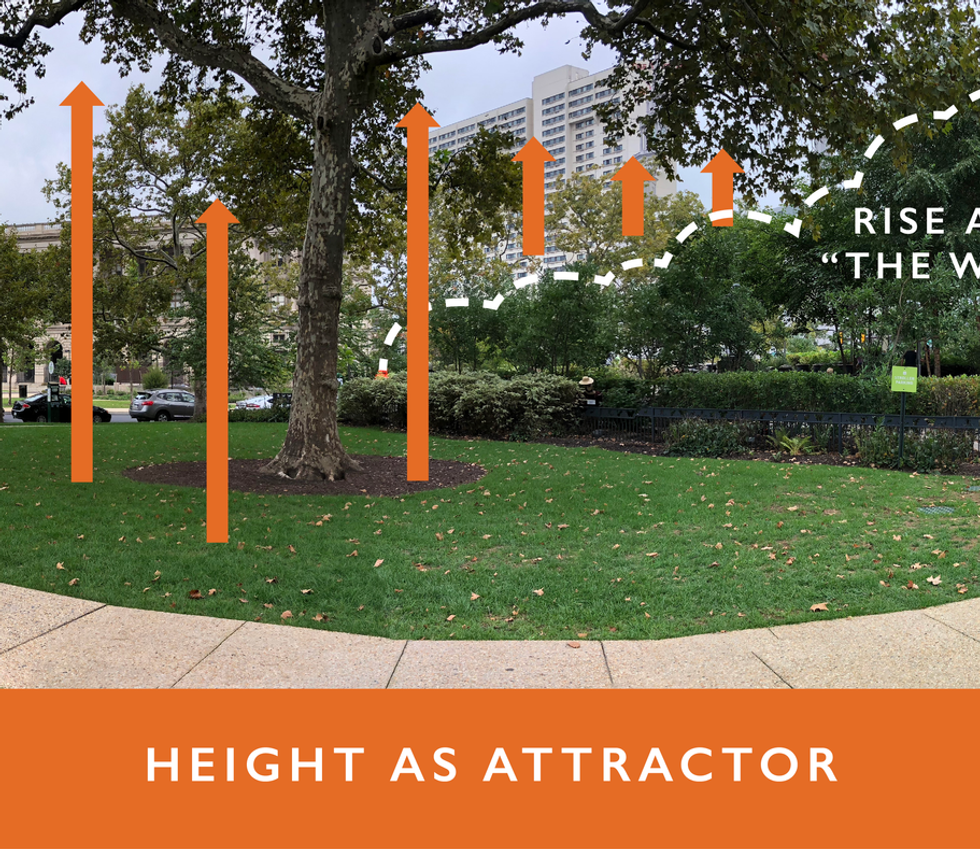 height-as-attractorpng