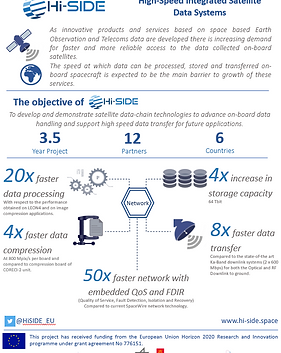 Hi-SIDE Infographic.png