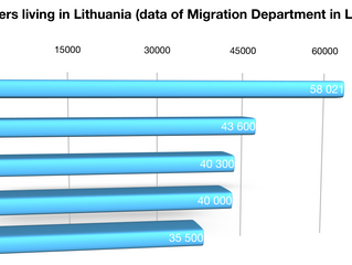 The Key Numbers of Employment Based Immigration to Lithuania