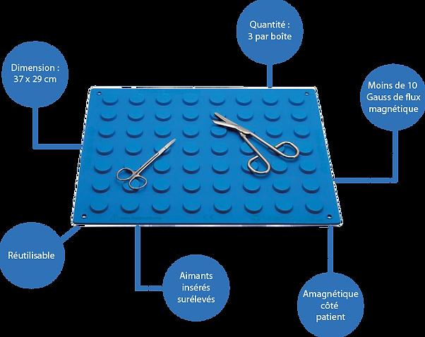 climdal instruments chirurgie tapis chirurgical magnetique menodys bloc operatoire bloc opératoire médical medical aimant aimanté aimanté hospitalier hopital