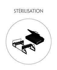 Sterilisation climdal instruments