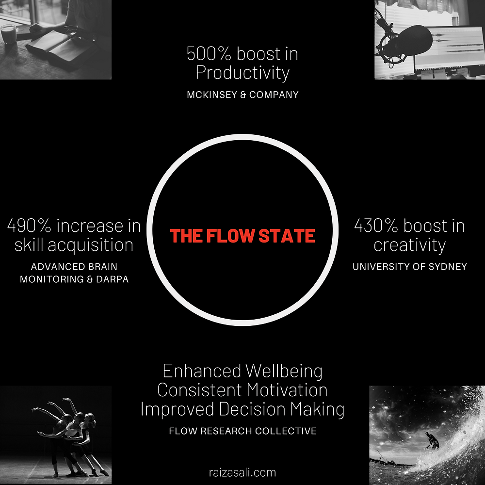 What is the flow state? How to enter a flow state? The benefits of a flow state.