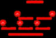 PMP®更新・維持CCRプログラム(変更後)③