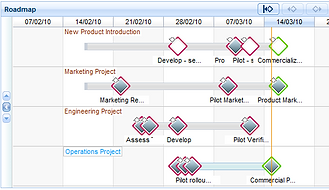 プロジェクト管理,プロジェクト管理ツール,ソフト,比較,SaaS,クラウド,無料,フリー,プロジェクトシステム,システム,作業管理,工程管理,工程表,JPS,日本プロジェクトソリューションズ,プロジェクト,マネジメント,ツール,WBS,ガントチャート,プロジェクト憲章,Clarizen,クラリゼン