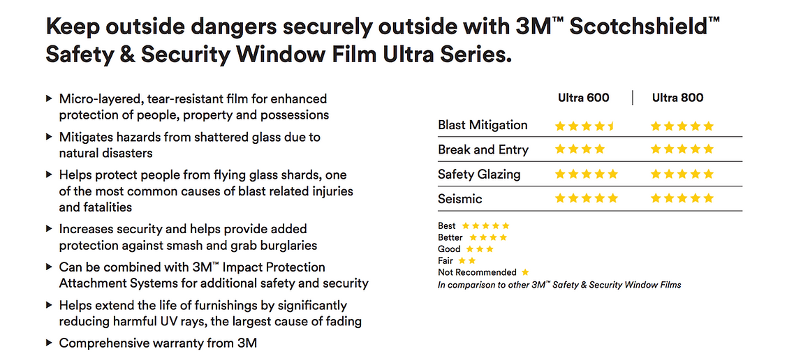 3M Security Window Film Performance