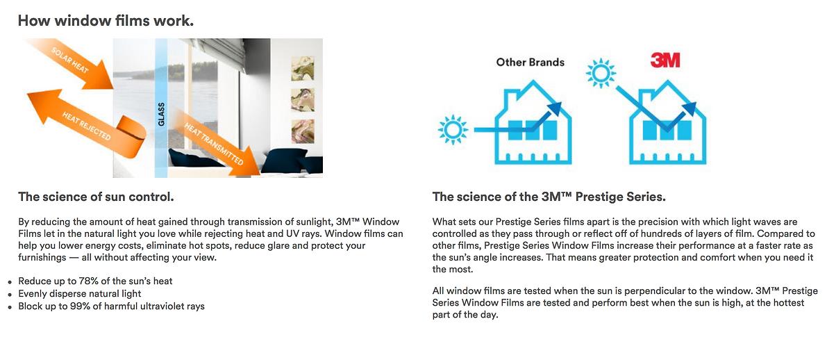 How window fim works