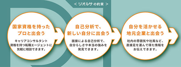 reorsa_promise.jpg