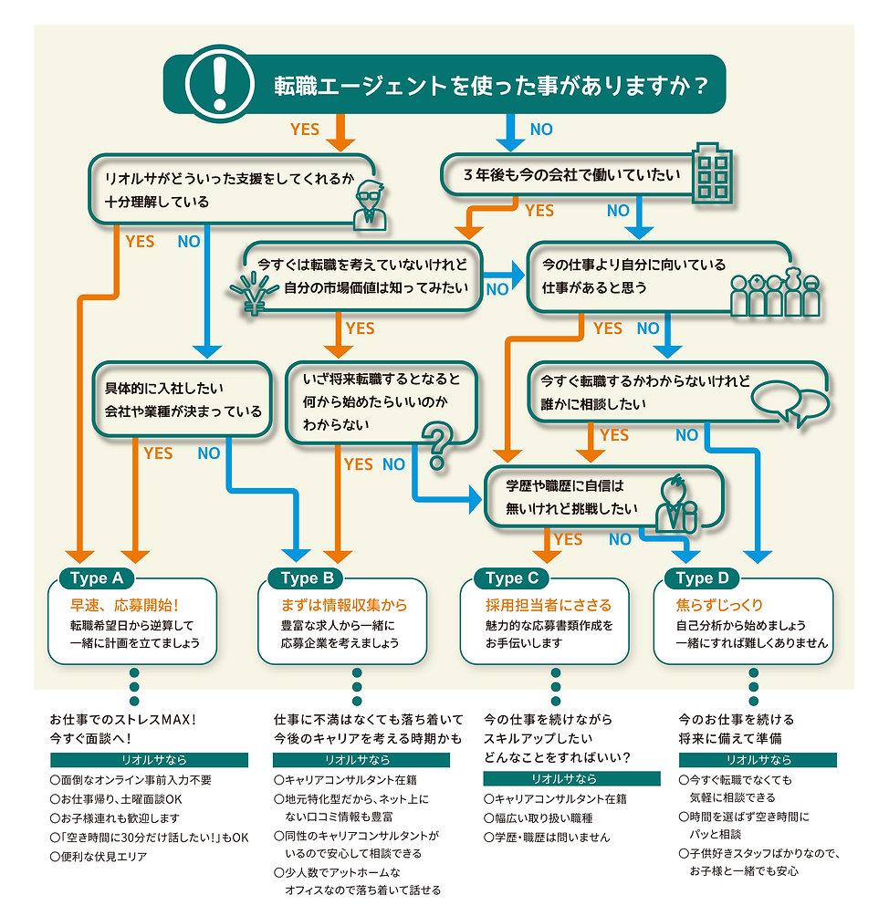 reorsa_chart.jpg