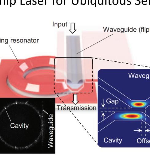 On-chip Laser for Ubiquitous Sensing.PNG