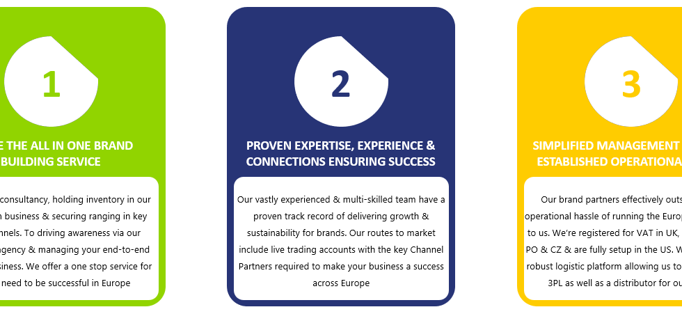 Why Brands Partner With Instant Access Europe
