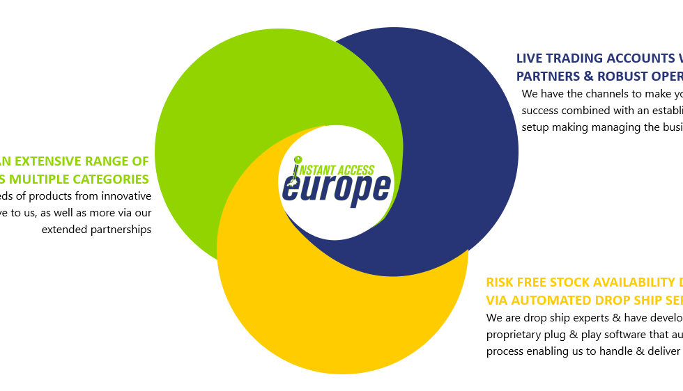 Why Choose Instant Access Europe.png
