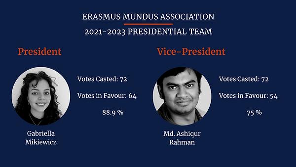 7.CORRECTED_EMA2021_presidential-electio