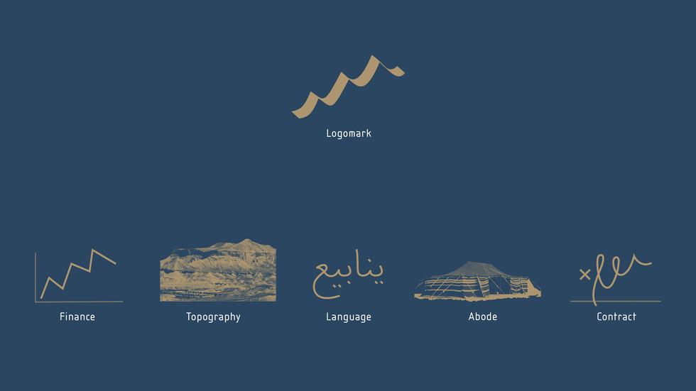 Yanabia-2-Logo-Explained.jpg