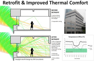04-retrofit-section-and-thermal-comfort