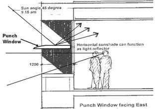 05b-split-window-facade-with-external-li