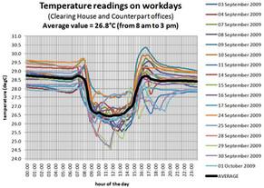 08-temperature-measurements-before-retr