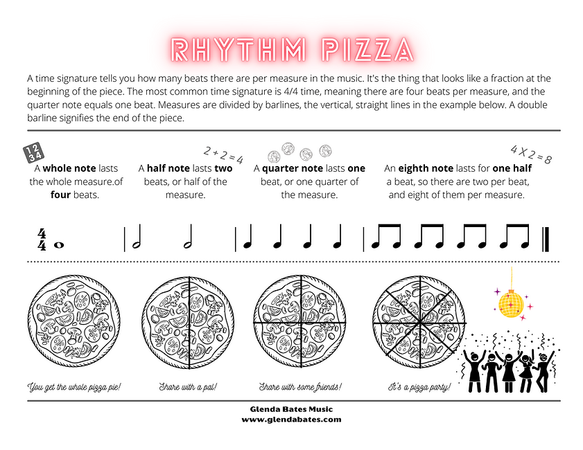 Rhythm pizza.png