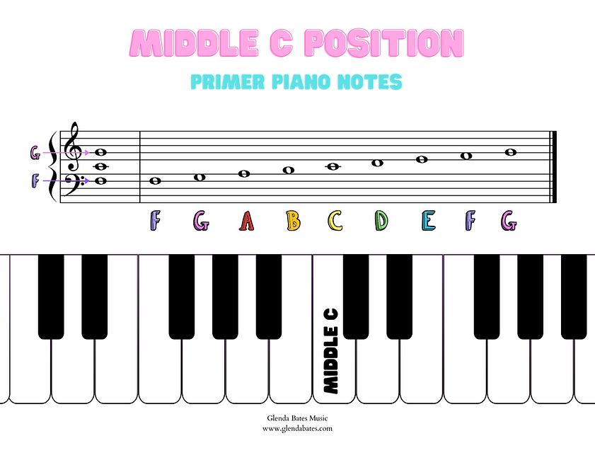 Primer Piano Notes.png