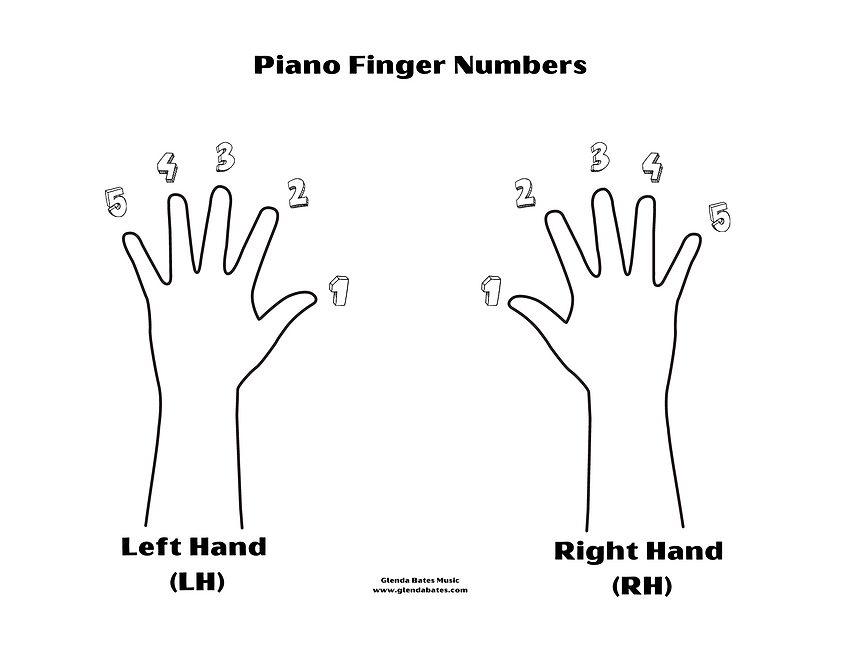 piano finger numbers.png