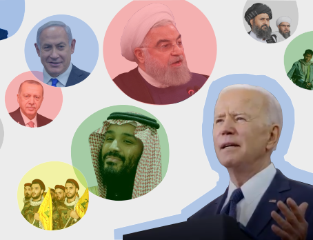 Reframing the US' relationships within the Middle East