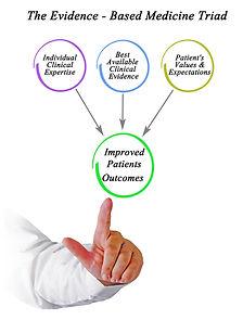 Evidence - Based Medicine Triad.jpg