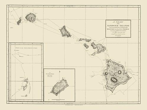 Sandwich Islands, 1792-1794