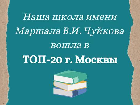 Рейтинг вклада образовательных организаций в качественное образование московских школьников в 2019/2