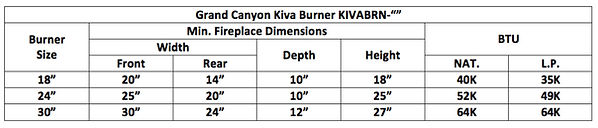 grand-canyon-burner-chart-kiva.jpg