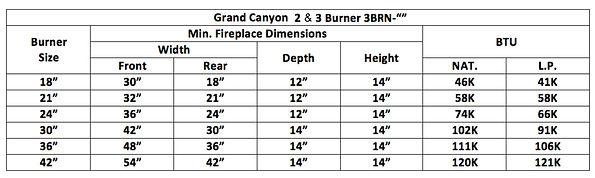 grand-canyon-burner-chart.jpg