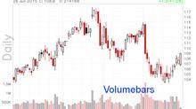 Is het volume waarmee een aandeel wordt verhandeld belangrijk voor een belegger?
