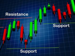 ChartMill's automatische steun- en weerstandsniveau's