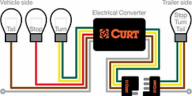 CURT_Taillight_Converter_Installation_Di