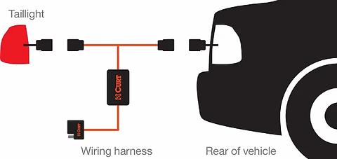 CURT_Custom_Wiring_Harness_Installation_
