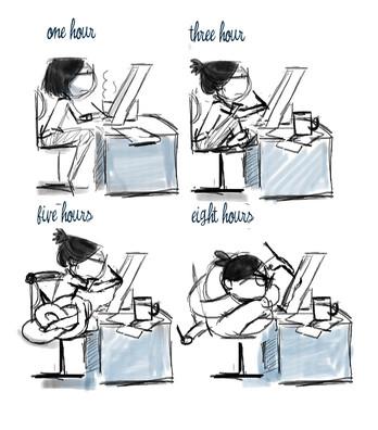 Weird Habits