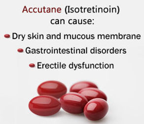 Accutane can cause serious problems.