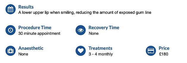 Gummy Smile treatment Summary.png