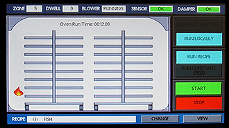 Total-Flow-Control Panel